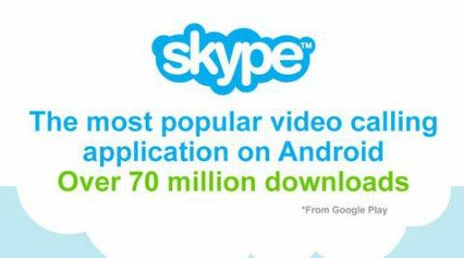 Skype für Android: 70 Million Downloads, 1300 Geräte [Infografik]