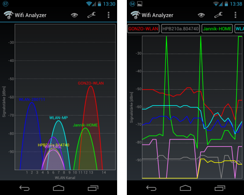 Wifi Analyzer Screens 1
