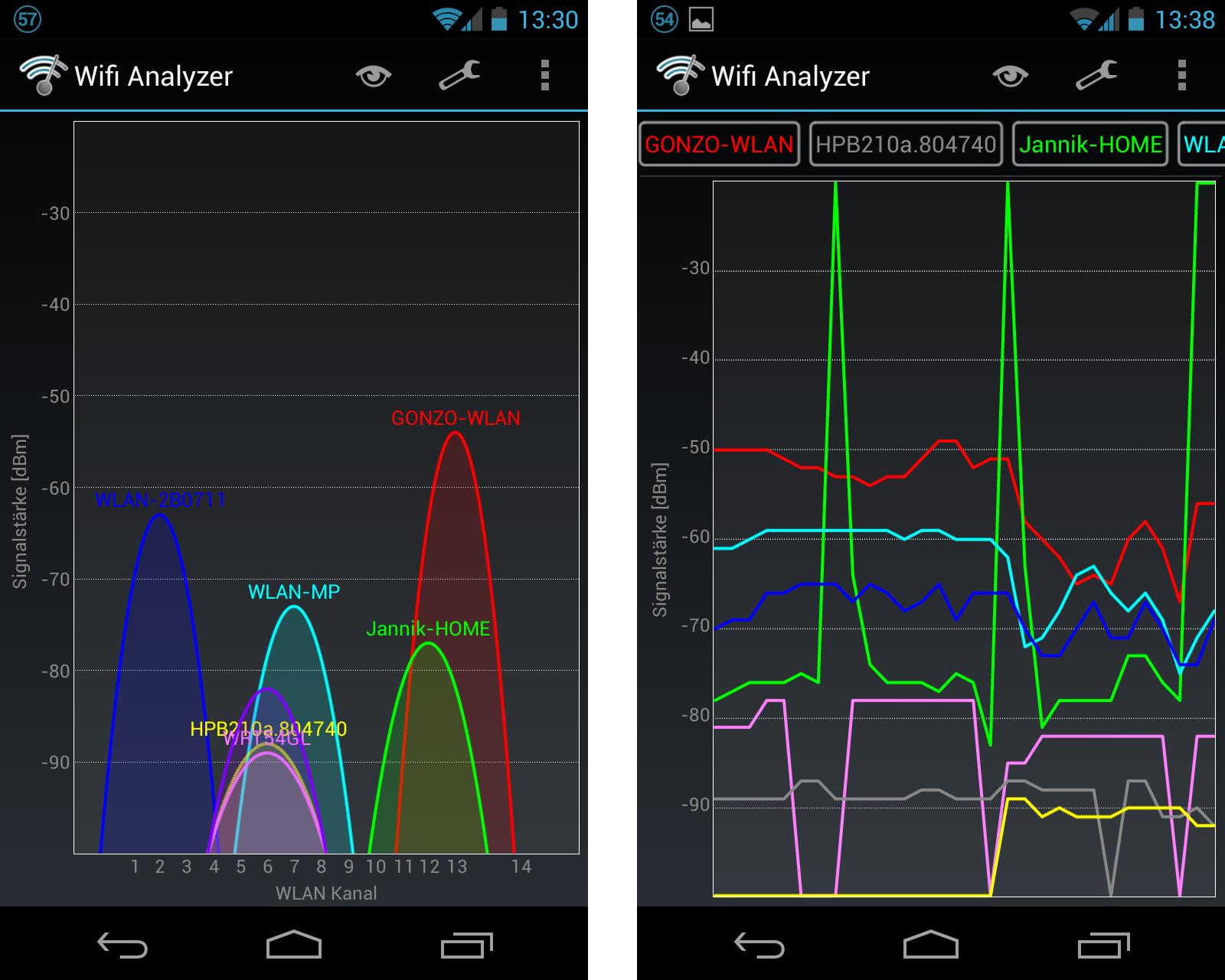 Wifi Analyzer: Störungen beseitigen und WLAN verbessern – GIGA