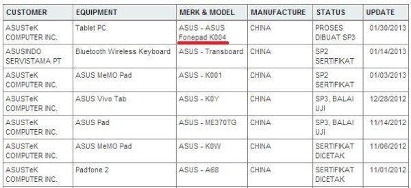 ASUS Fonepad: 7 Zoller mit Telefoniefunktion gesichtet