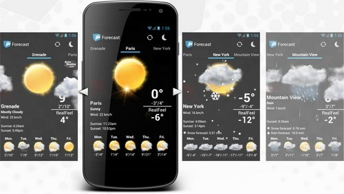 beautiful widgets multiple weather locations