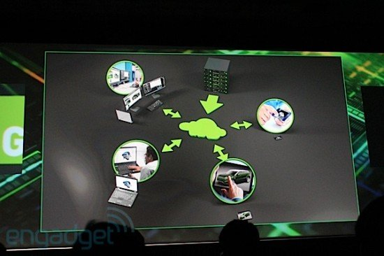 NVIDIA: Kepler-Grafik auf dem Smartphone – über die Cloud