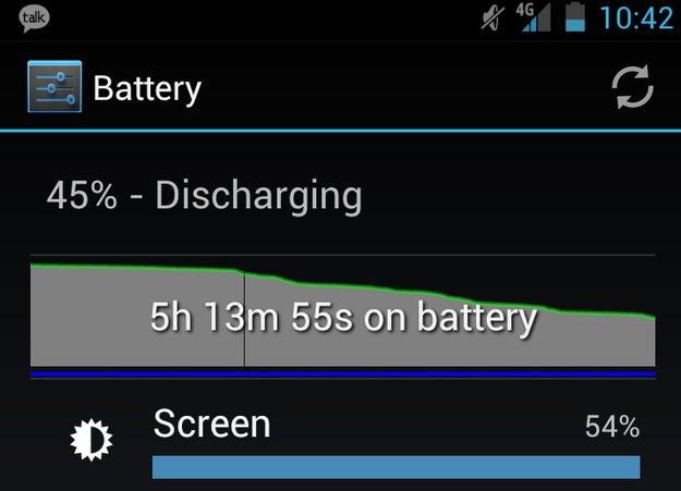 Galaxy Nexus: Erste Infos zur Akkulaufzeit