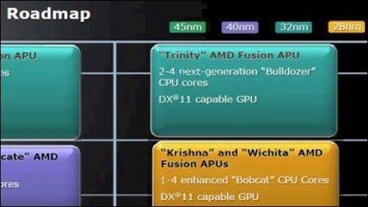 AMD Trinity - Kontra für die Ultrabooks ab 2012