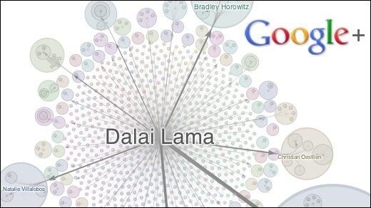 Beliebte Posts, Creative Kit und mehr - Google+: Neue Features im Sozialen Netzwerk