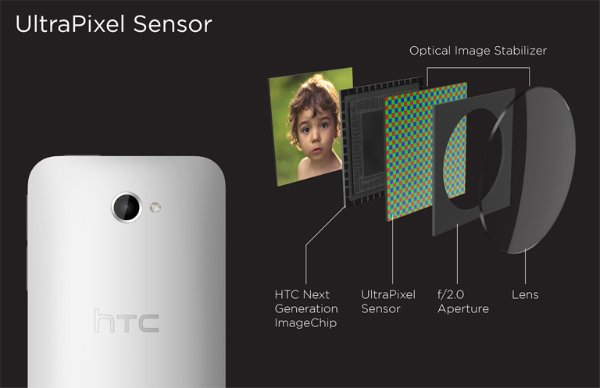 HTC One: Ultrapixel-Testvideos und Blinkfeed in Hands-On Videos