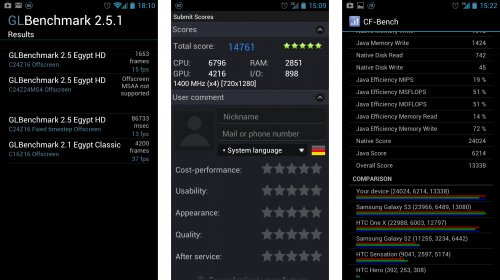 huawei-ascend-g615-benchmarks