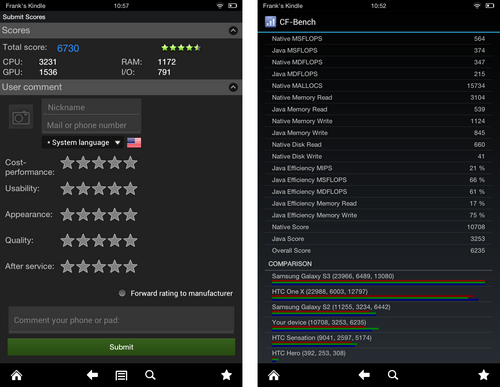 Kindle Fire HD Benchmarks