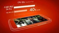 LG Optimus G: Neues True HD IPS+-Display, bessere Akkutechnik