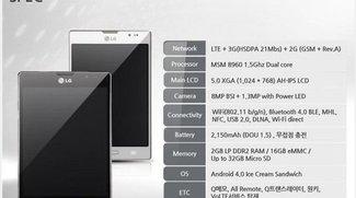 LG Optimus Vu 2: Spezifikationen des Phablet-Nachfolgers aufgetaucht
