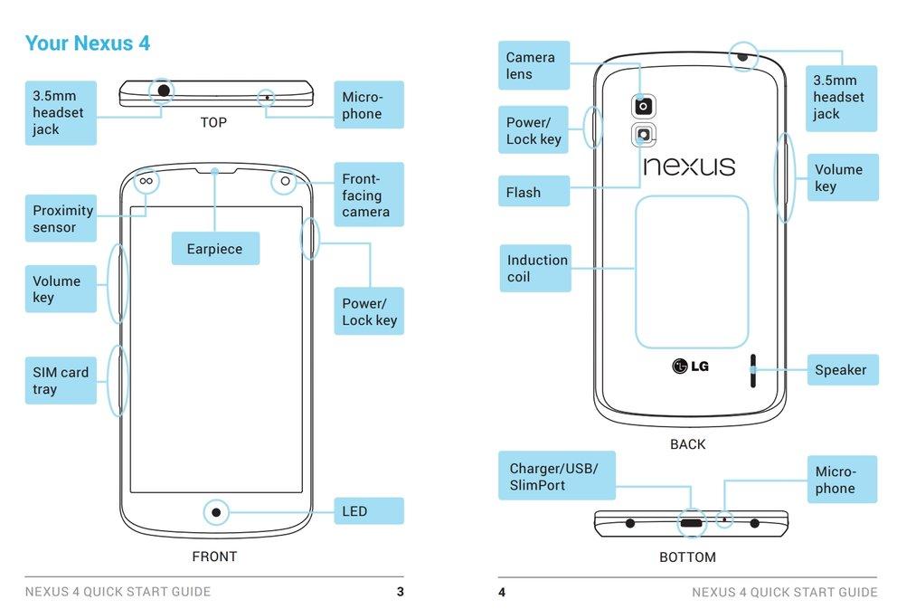Nexus 4: PDF bei LG bestätigt kabelloses Laden, 8 &amp&#x3B; 16 GB-Version