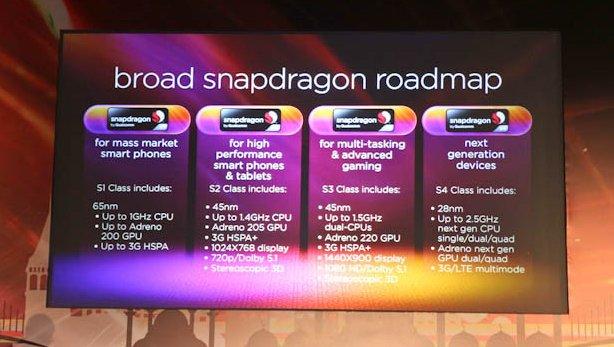 Qualcomm: 2,5 GHZ-Snapdragon-Prozessoren bereits Anfang 2012