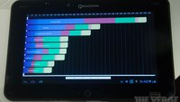 Snapdragon S4-Pro: Developer-Tablet sprengt Benchmark-Rekorde