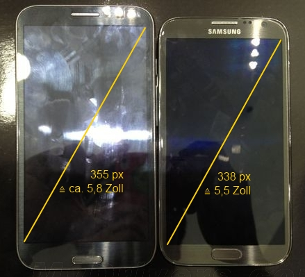 samsung galaxy note 3 displaydiagonale