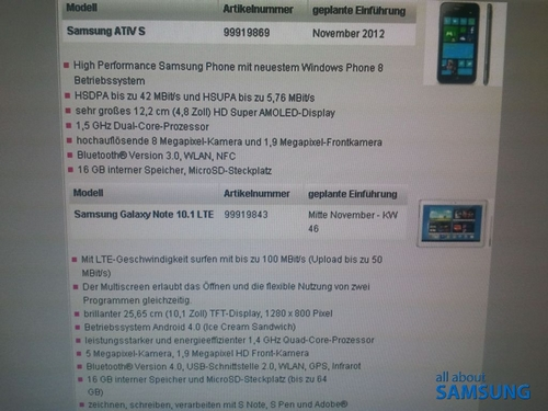 samsung galaxy note 10.1leka