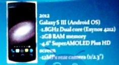 Samsung Galaxy S III: Keine Fotos und keine Specs aufgetaucht