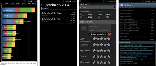 samsung galaxy s3 benchmarks