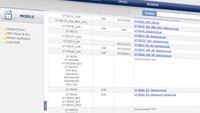 Samsung Galaxy S3: Kernel-Quellcode veröffentlicht