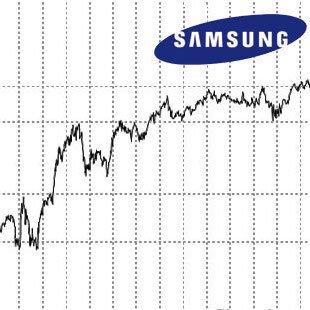 Samsung: Rekordjahr dank Mobilfunksparte