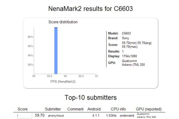 """Sony C660X: """"Yuga"""" mit Quad Core-CPU &amp&#x3B; FullHD-Screen gesichtet"""