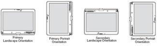 Fujitsu Stylistic Q702 bei der FCC