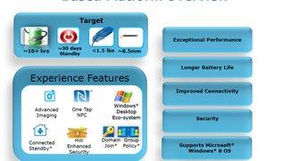 Intel Clover Trail: s0ix-Status ermöglicht Akkulaufzeiten von über 10 Stunden