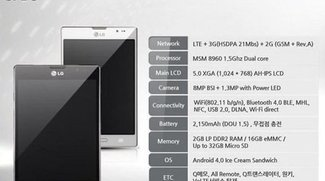LG Optimus Vu 2: Spezifikationen aufgetaucht