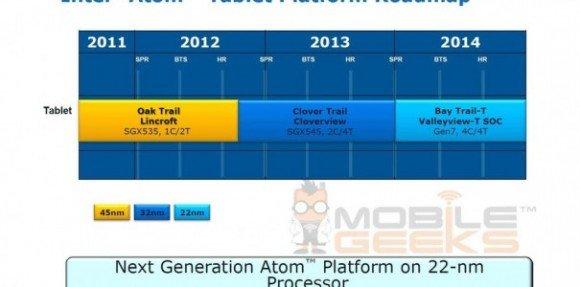 Intel Atom Tablets Prozessoren: Roadmap mit Bay Trail-T aufgetaucht