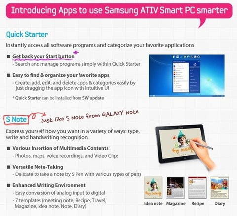 Samsung Ativ Smart PC Features