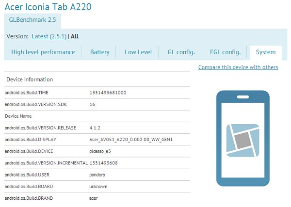 Acer Iconia Tab A220: 10 Zoll Tablet mit Android 4.1 und Tegra 3 im Anflug