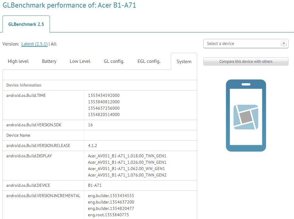Acer B1-A71: Mysteriöses Gerät mit Android 4.1.2 taucht bei GLBenchmark auf - Update: Acer Iconia B1 bei der FCC und erste Fotos