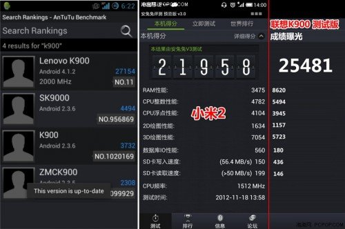 Lenovo IdeaPhone K900 mit Clover Trail+ Dual Core Prozessor mit überzeugender Performance