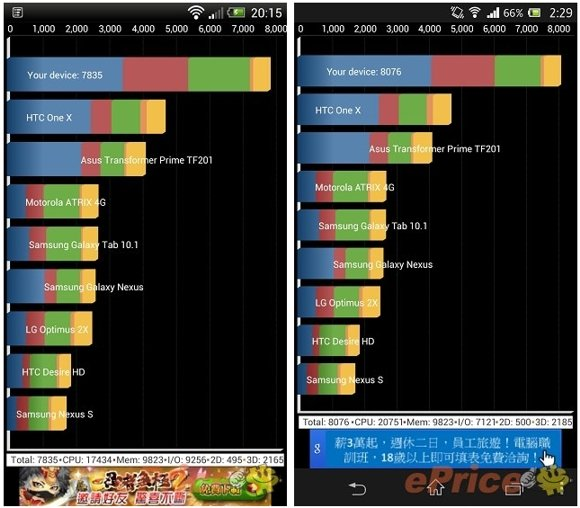 Benchmark HTC Butterfly vs Sony Xperia Z