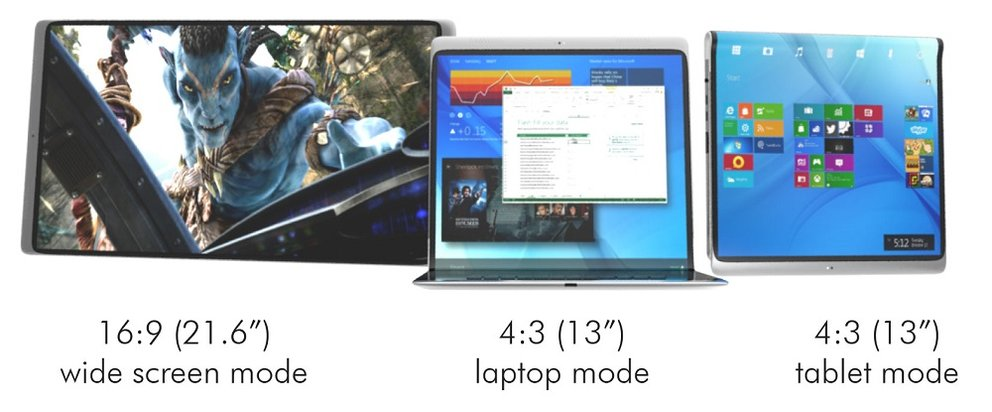 Pandora: Konzept eines flexiblen Computers - Tablet, Laptop und 21.6 Zoll Display