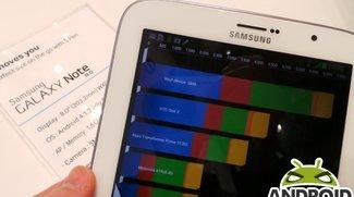 Samsung Galaxy Note 8.0: Benchmarks zeigen ein schnelles Tablet auf
