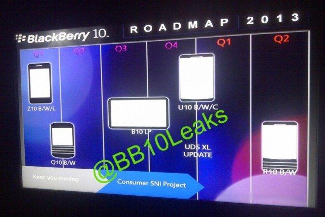 BlackBerry Roadmap geleakt: BB 10 Tablet und Phablet geplant