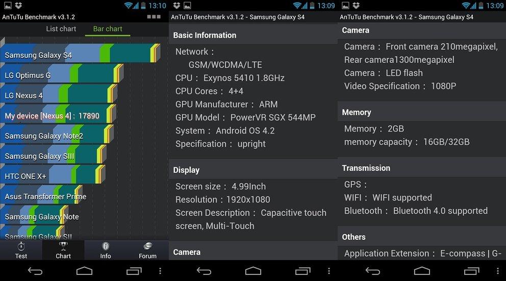 Samsung Galaxy S4: Exynos 5410 OCTA und weitere Spezifikationen durch Benchmark offengelegt?