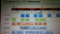 Windows 8.1 Roadmap geleakt - Release soll im Oktober stattfinden