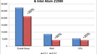 AnTuTu Benchmark lieferte bei Intel Prozessoren zu hohe Ergebnisse