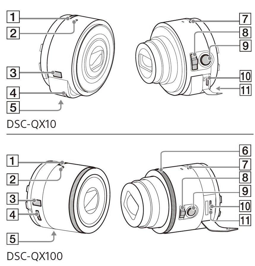 sony_dsc-qx10_dsc-qx100-manual