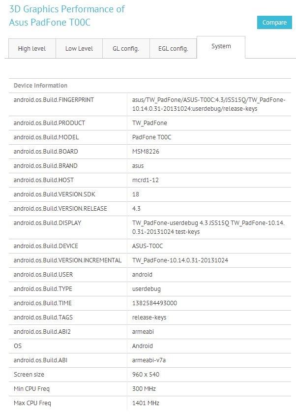 ASUS Padfone T00C