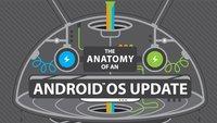 HTC erläutert den Android-Update-Prozess mit einer aufwendigen Grafik