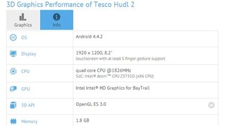 Tesco Hudl 2: 8,2 Zoll Supermarkt-Tablet mit Intel Bay Trail Z3735D