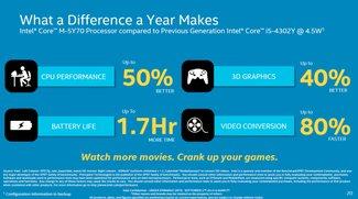 Intel Core M: 50% mehr Leistung &amp&#x3B; 40% mehr GPU-Performance für 4K-Tablets mit Windows