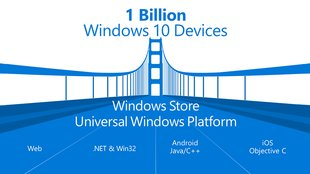 Windows 10: Web-, Desktop-, Android- & iOS-Apps im Store