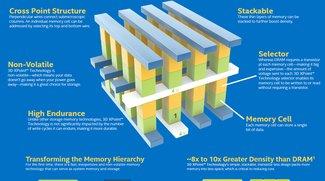 """Intels neuer Speicher-Chip """"3D Xpoint"""" ist 1000-Mal schneller als Flash-Speicher"""