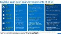 Intel Skylake Prozessoren: 30% mehr Laufzeit & 50% mehr Grafikleistung erwartet