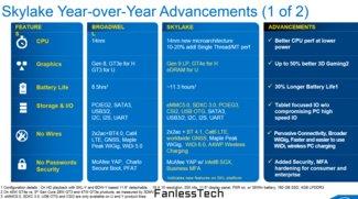 Intel Skylake Prozessoren: 30% mehr Laufzeit &amp&#x3B; 50% mehr Grafikleistung erwartet