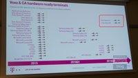 T-Mobile Polen: Smartphone-Roadmap für 2016 geleakt - Neue Samsung, LG, Sony, HTC & Microsoft Modelle