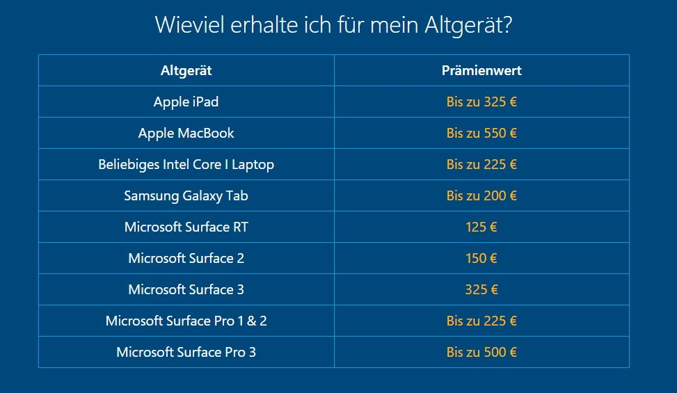 surface book Cashback für Altgerät microsoft liste